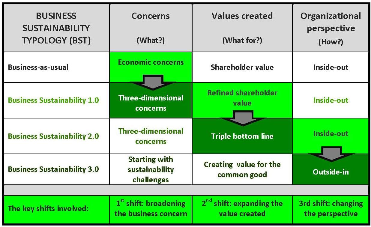 challenges in organisational behaviour essay